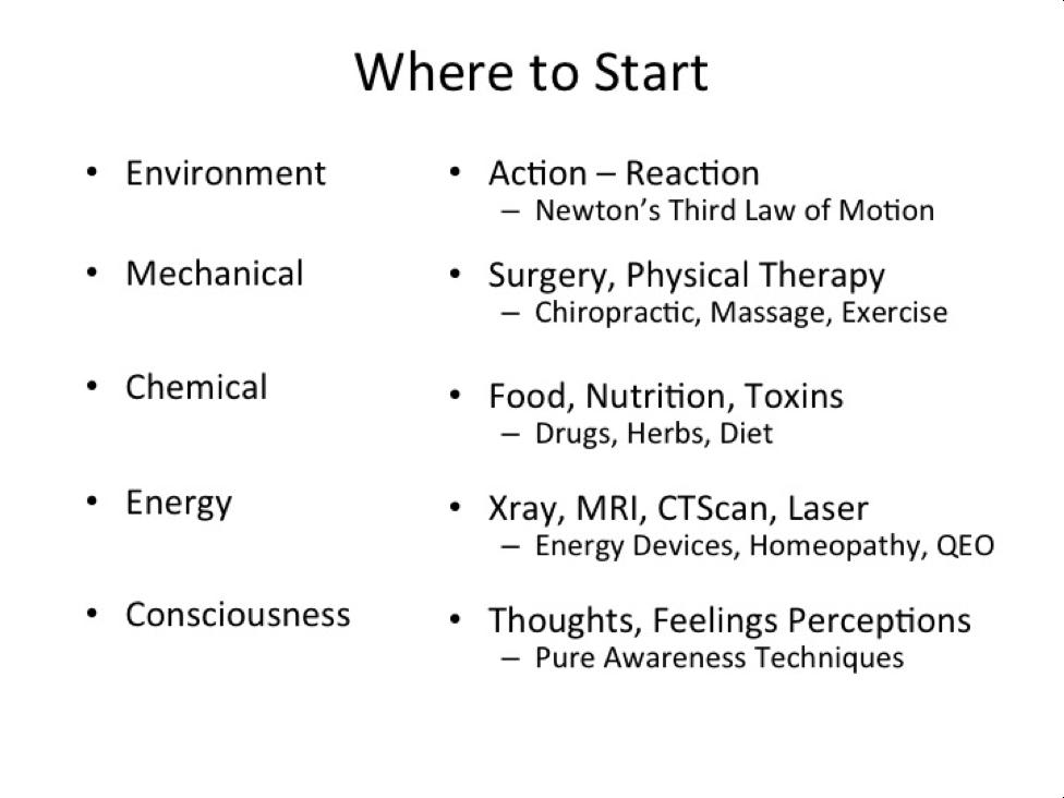 where-to-start-chart